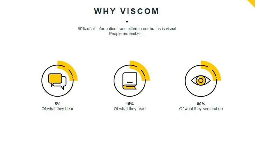 why-viscom-visual-communication-is-more-effective