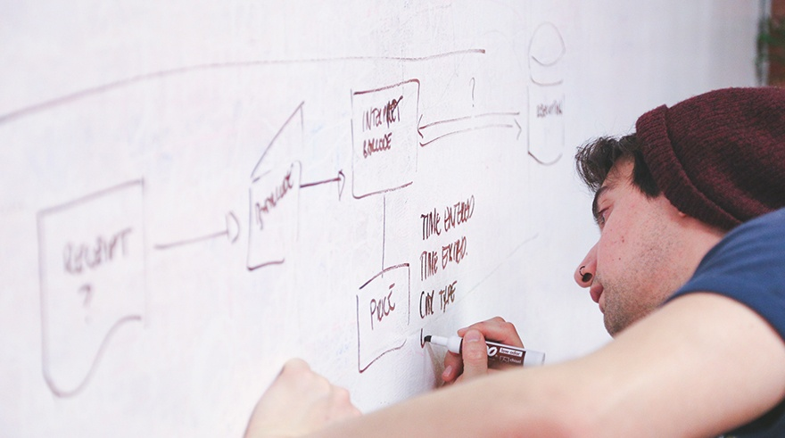 whiteboard-map-minding-project-work-productivity